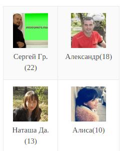 топ комментаторов за март 2015