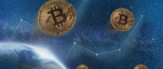 биржа криптовалют Binanace
