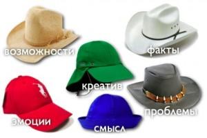 Метод шести шляп мышления