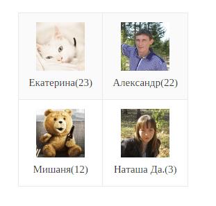 топ комментаторов за ноябрь 2015