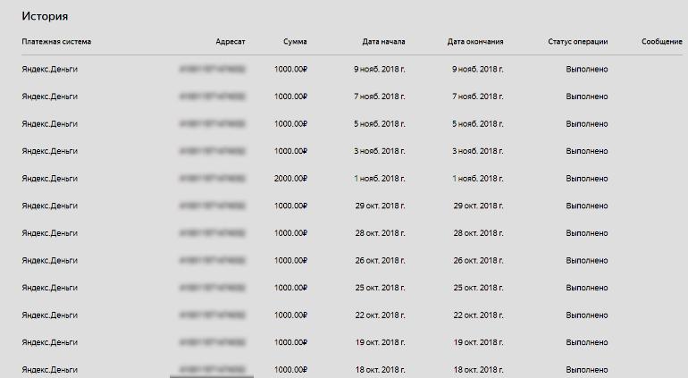 Сколько зарабатывают на Яндекс Дзен